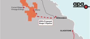 APA to build pipeline connecting Galilee Basin and east coast