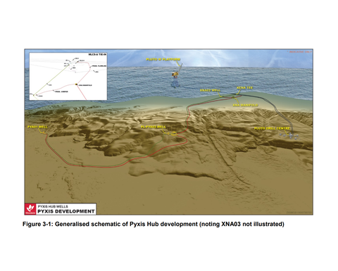 Woodside submits drilling plans for Pluto backfill