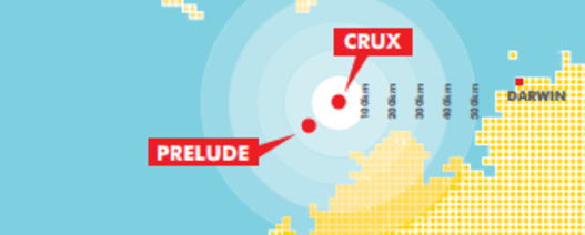 Shell picks Crux-to-Prelude FEED partners