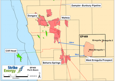 Strike completes Perth Basin acquisition