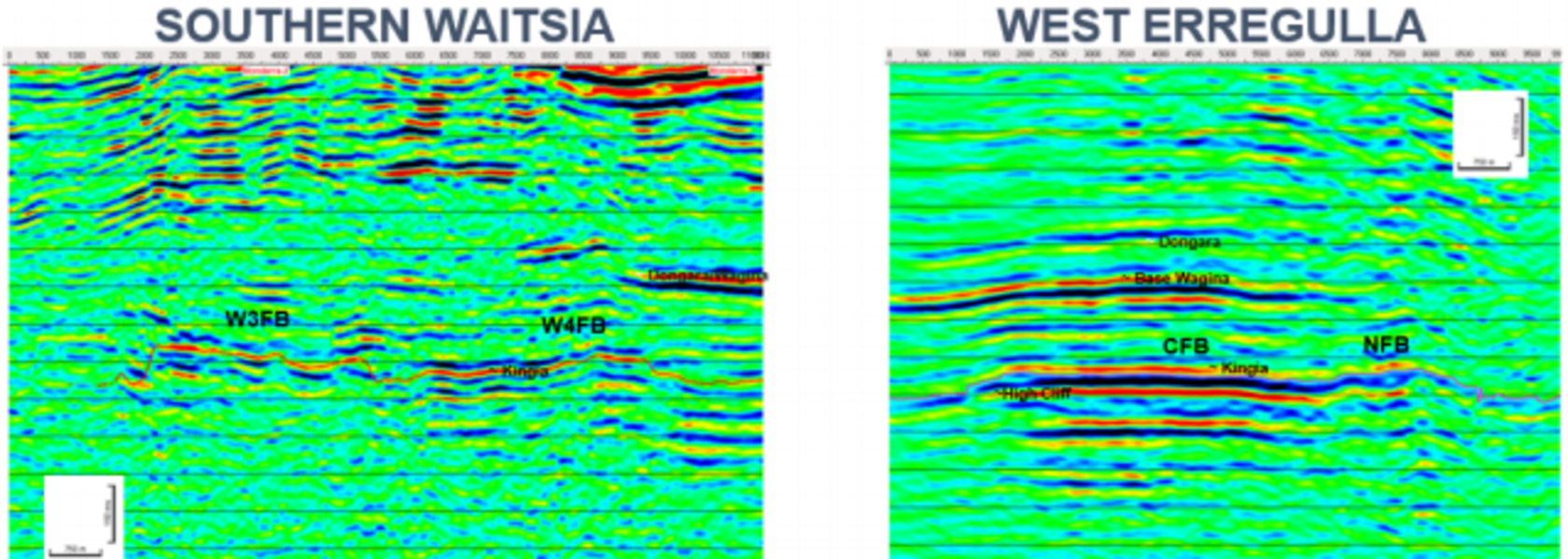 Strike provides more evidence for West Erregulla - Waitsia correlation