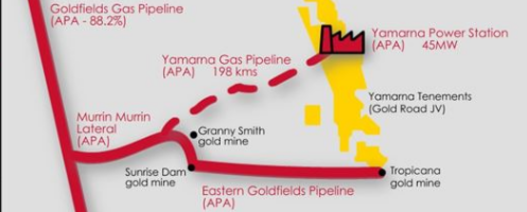 APA signs Goldfields deal