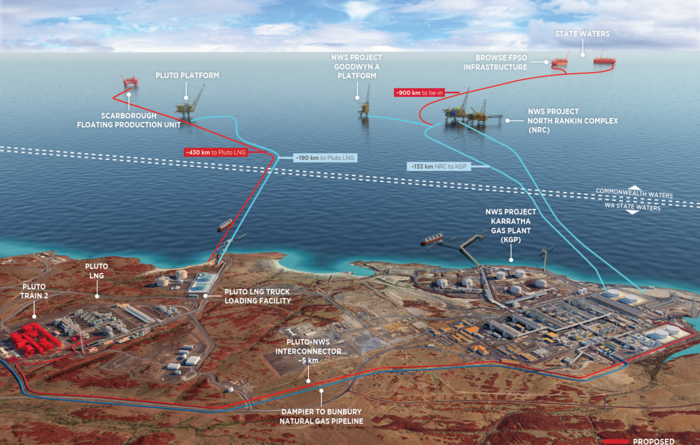 BHP's big opportunity for Scarborough