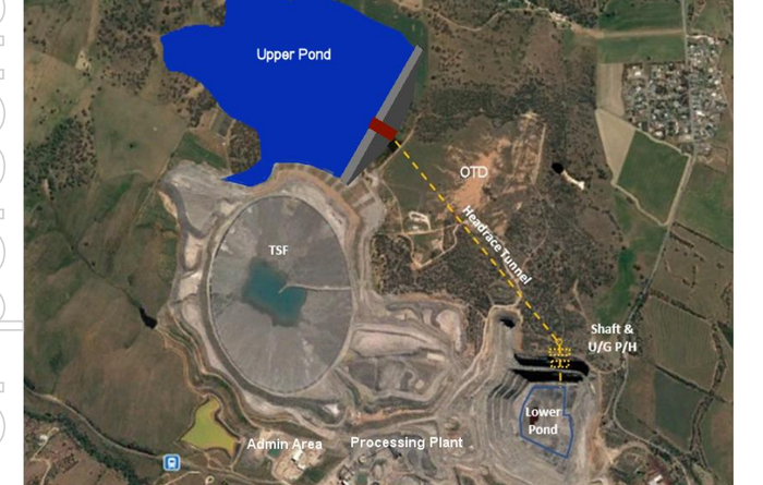 AGL's pumped hydro down the gurgler