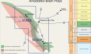 "Brookside hails ""world-class"" Anadarko returns"