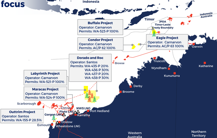 Carnarvon sees a clear way to progress Buffalo oil field