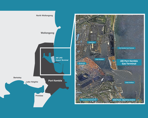 EnergyAustralia to take Port Kembla gas