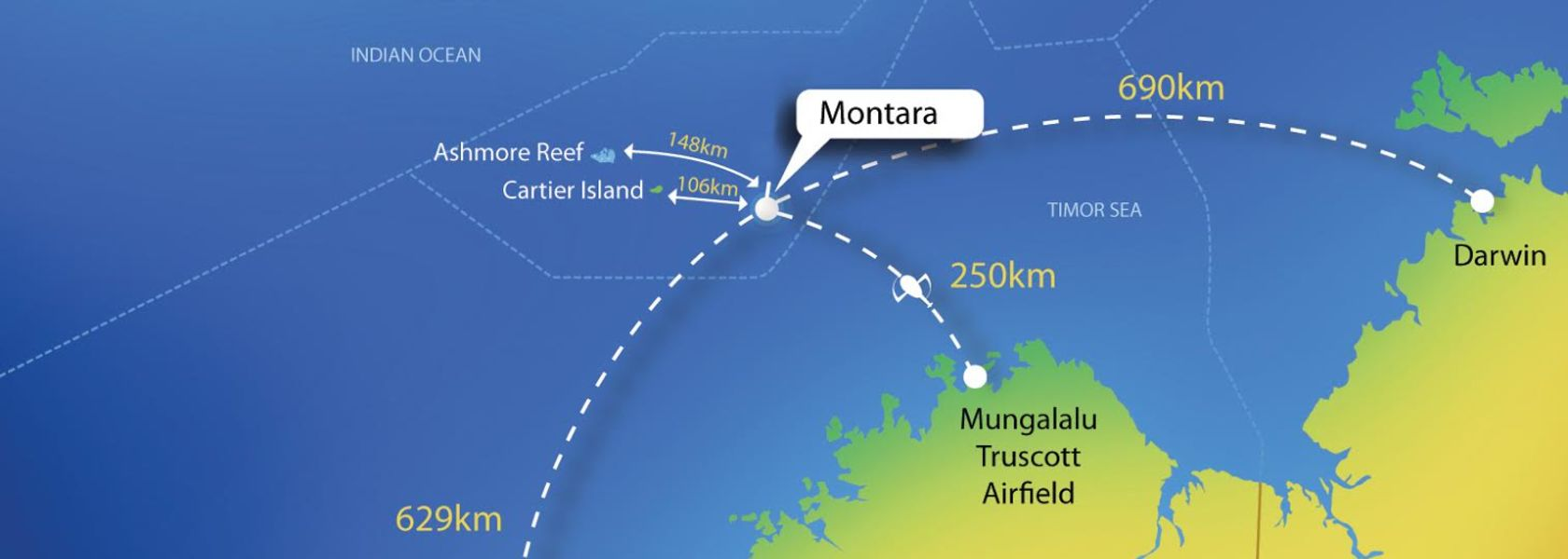 Montara production up since restart