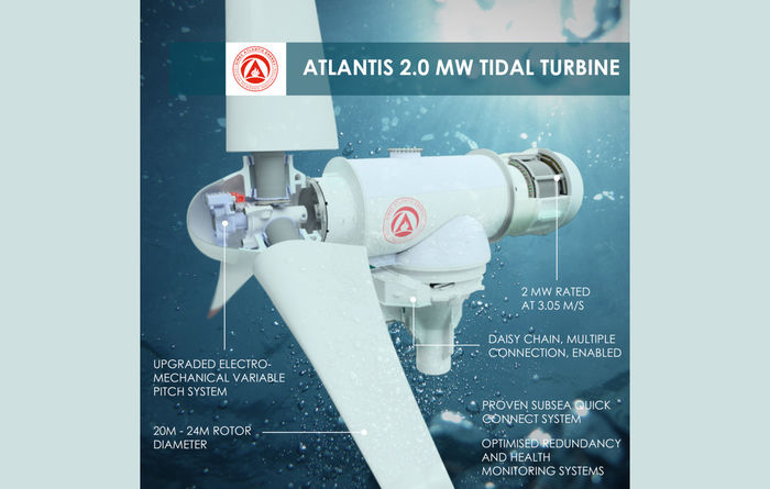 Simec Atlantis plans world's largest tidal turbine