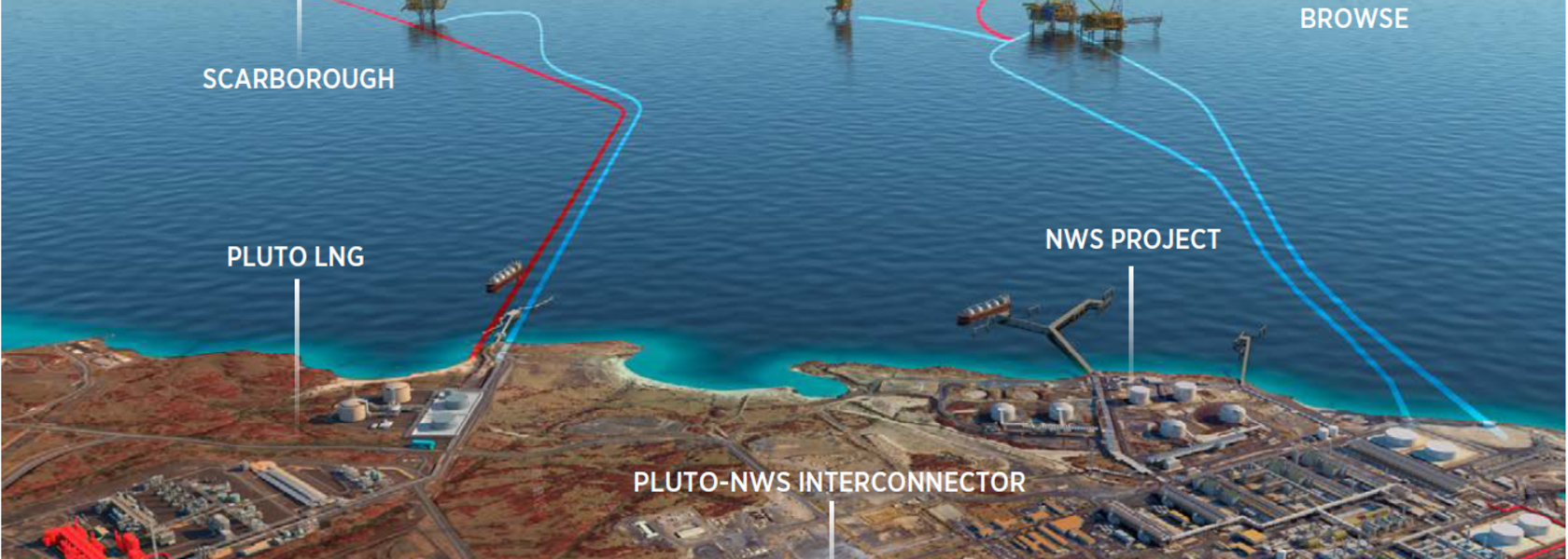 Woodside makes FID on Pluto-NWS pipeline
