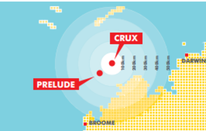 Shell progresses Crux-Prelude tieback option