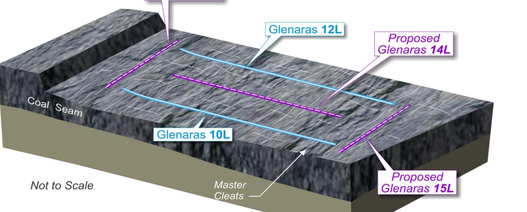 Galilee completes vertical wells at Glenaras